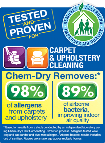 Upholstery Cleaning Suffolk & Nassau